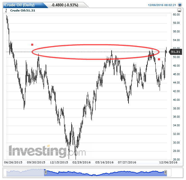 crude-oildaily20161206080237
