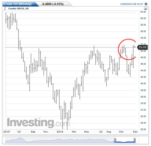 crude-oilweekly20161205081721